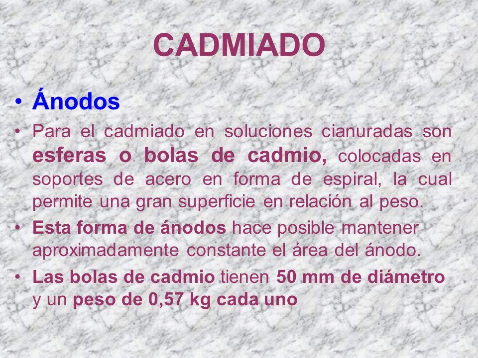 CADMIADO Ánodos Para el cadmiado en soluciones cianuradas son esferas o bolas de cadmio, colocadas en soportes de acero en forma de espiral, la cual p