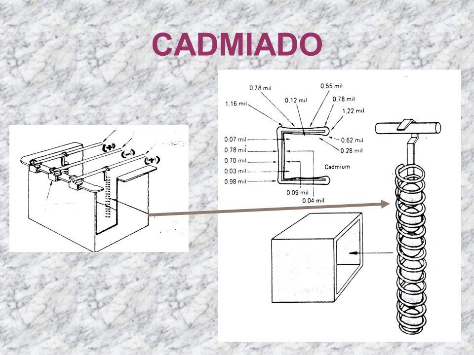 Condiciones de los baños Para el cadmiado de piezas de acero en tanques estacionarios, en tambores o instalaciones automáticas.