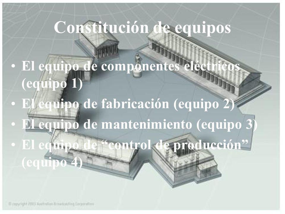 04/02/2014 07:19 a.m.Universidad de las Ciencias y el Arte de Costa Rica 10 Constitución de equipos El equipo de componentes eléctricos (equipo 1) El