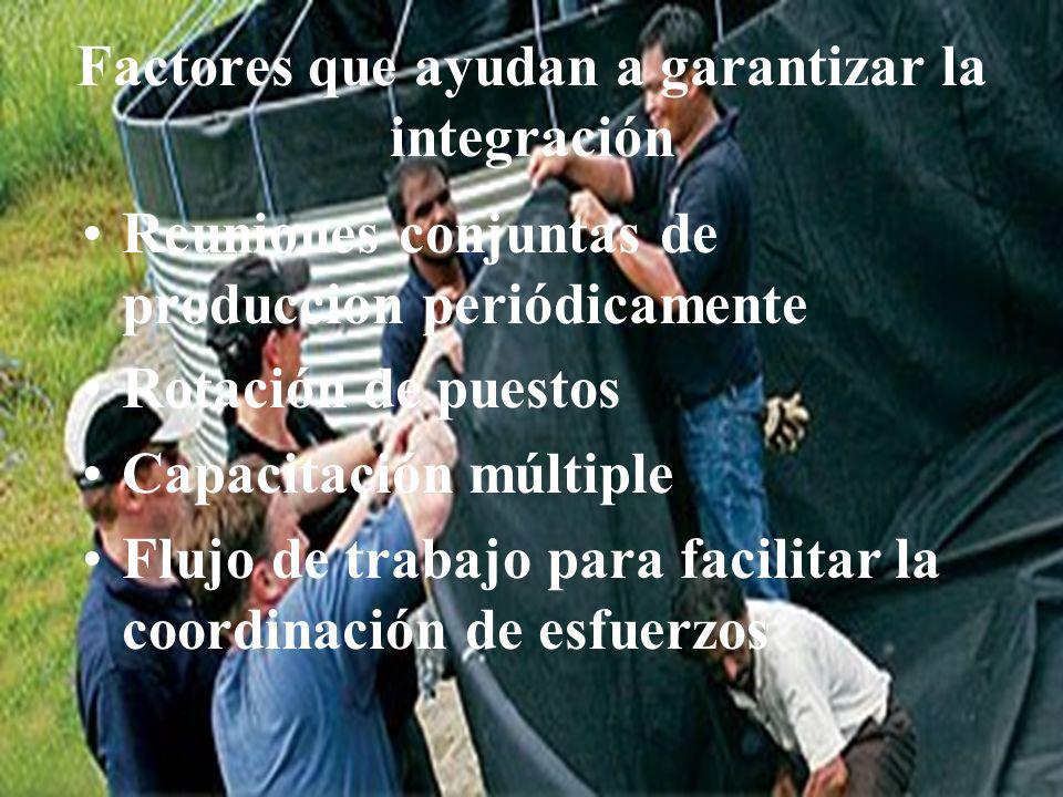 04/02/2014 07:19 a.m.Universidad de las Ciencias y el Arte de Costa Rica 11 Factores que ayudan a garantizar la integración Reuniones conjuntas de pro