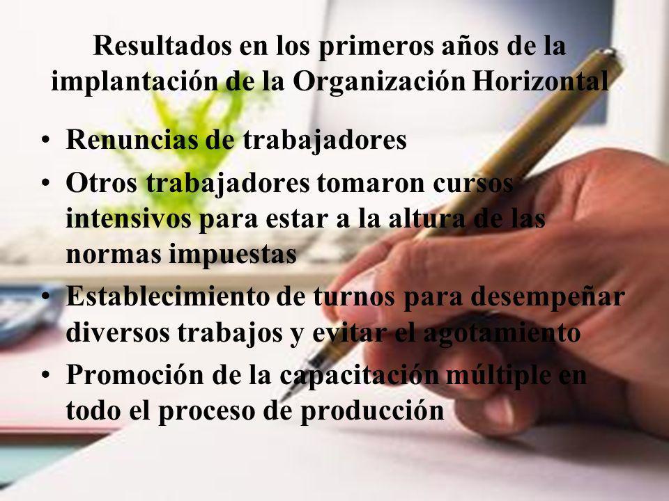 04/02/2014 07:19 a.m.Universidad de las Ciencias y el Arte de Costa Rica 13 Resultados en los primeros años de la implantación de la Organización Hori