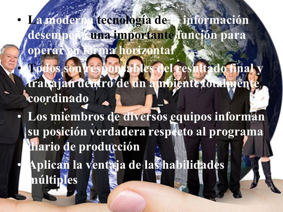 04/02/2014 07:19 a.m.Universidad de las Ciencias y el Arte de Costa Rica 18 La moderna tecnología de la información desempeña una importante función p