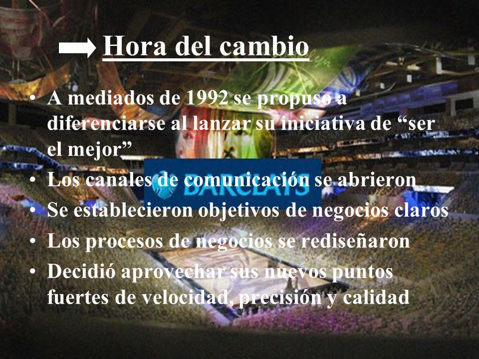 04/02/2014 07:19 a.m.Universidad de las Ciencias y el Arte de Costa Rica 23 Hora del cambio A mediados de 1992 se propuso a diferenciarse al lanzar su