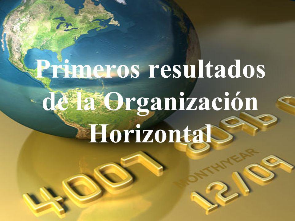 04/02/2014 07:19 a.m.Universidad de las Ciencias y el Arte de Costa Rica 27 Primeros resultados de la Organización Horizontal