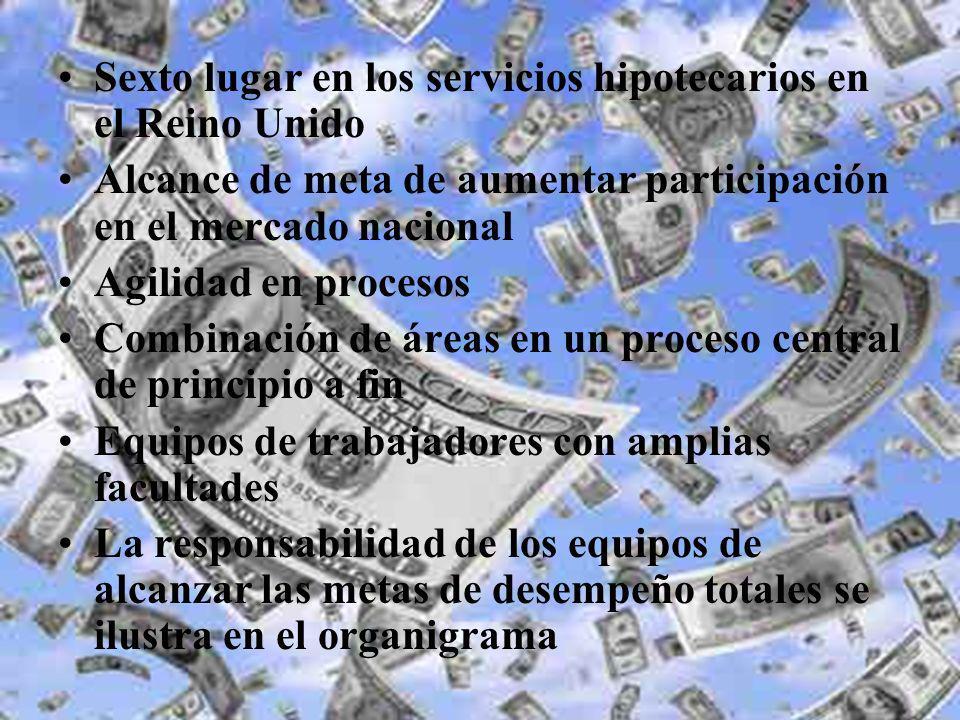 04/02/2014 07:19 a.m.Universidad de las Ciencias y el Arte de Costa Rica 28 Sexto lugar en los servicios hipotecarios en el Reino Unido Alcance de met