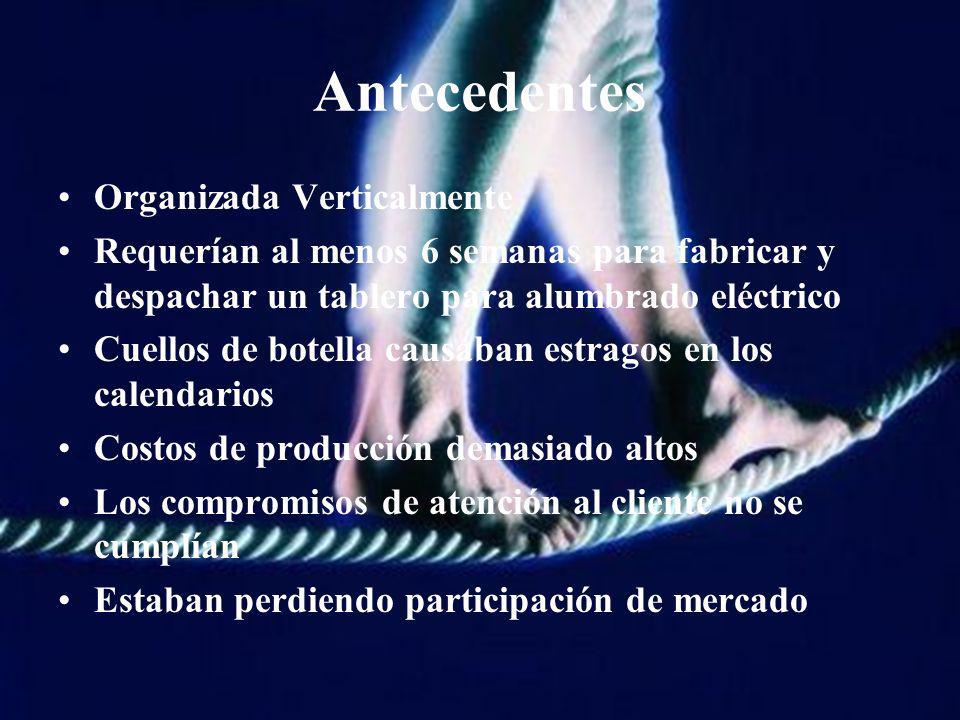 04/02/2014 07:19 a.m.Universidad de las Ciencias y el Arte de Costa Rica 3 Antecedentes Organizada Verticalmente Requerían al menos 6 semanas para fab