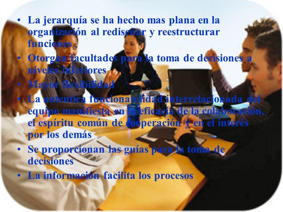04/02/2014 07:19 a.m.Universidad de las Ciencias y el Arte de Costa Rica 31 La jerarquía se ha hecho mas plana en la organización al rediseñar y reest