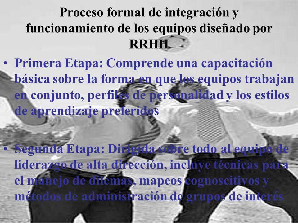 04/02/2014 07:19 a.m.Universidad de las Ciencias y el Arte de Costa Rica 32 Proceso formal de integración y funcionamiento de los equipos diseñado por