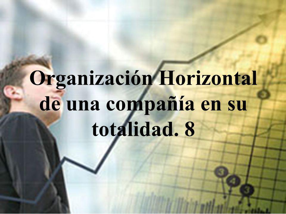 04/02/2014 07:19 a.m.Universidad de las Ciencias y el Arte de Costa Rica 33 Organización Horizontal de una compañía en su totalidad. 8