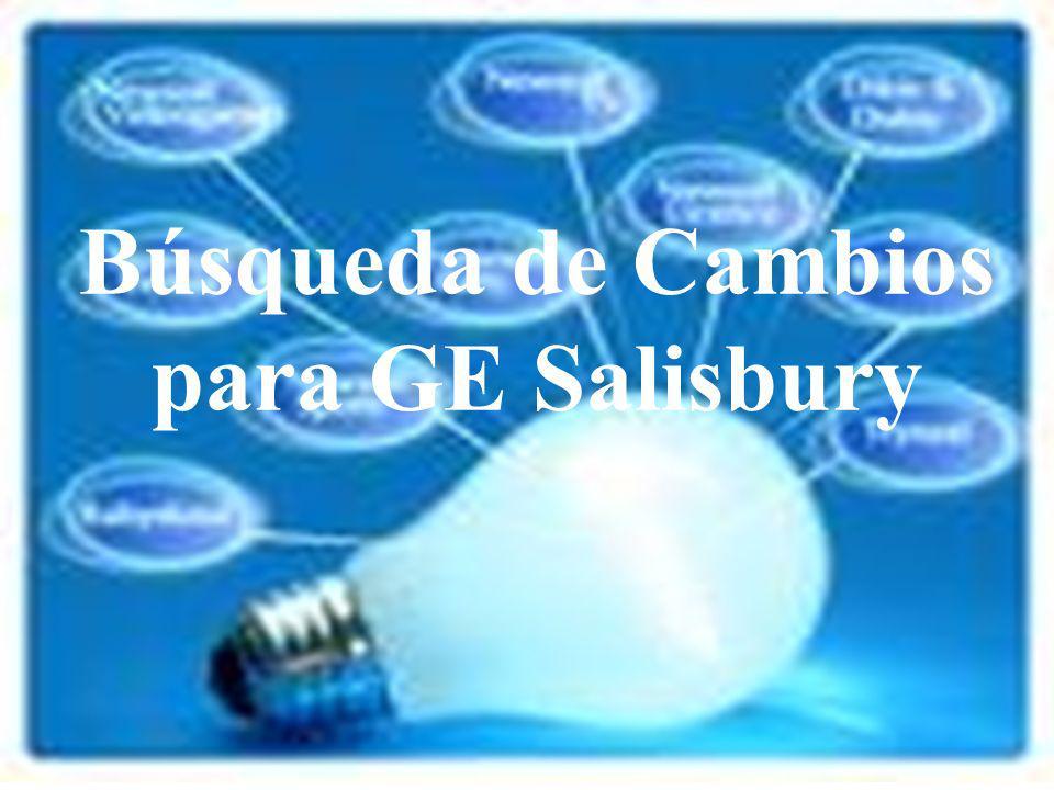 04/02/2014 07:19 a.m.Universidad de las Ciencias y el Arte de Costa Rica 4 Búsqueda de Cambios para GE Salisbury