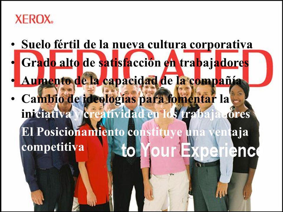 04/02/2014 07:19 a.m.Universidad de las Ciencias y el Arte de Costa Rica 40 Suelo fértil de la nueva cultura corporativa Grado alto de satisfacción en