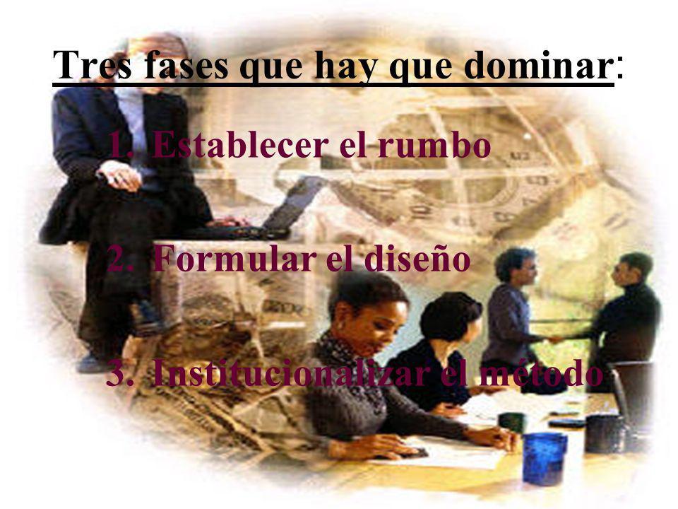 04/02/2014 07:19 a.m.Universidad de las Ciencias y el Arte de Costa Rica 42 Tres fases que hay que dominar : 1.Establecer el rumbo 2.Formular el diseñ