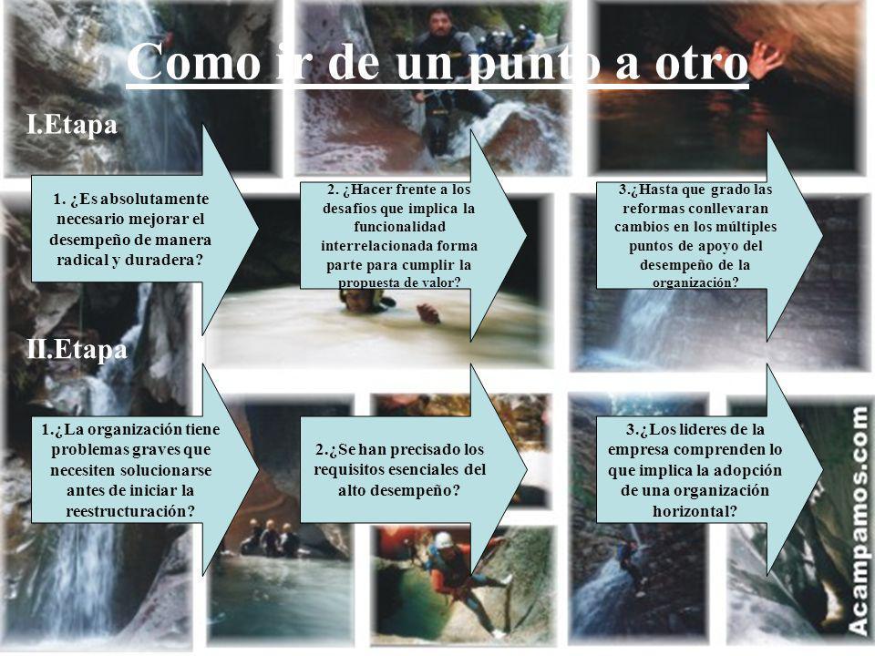 04/02/2014 07:19 a.m.Universidad de las Ciencias y el Arte de Costa Rica 43 Como ir de un punto a otro 1. ¿Es absolutamente necesario mejorar el desem