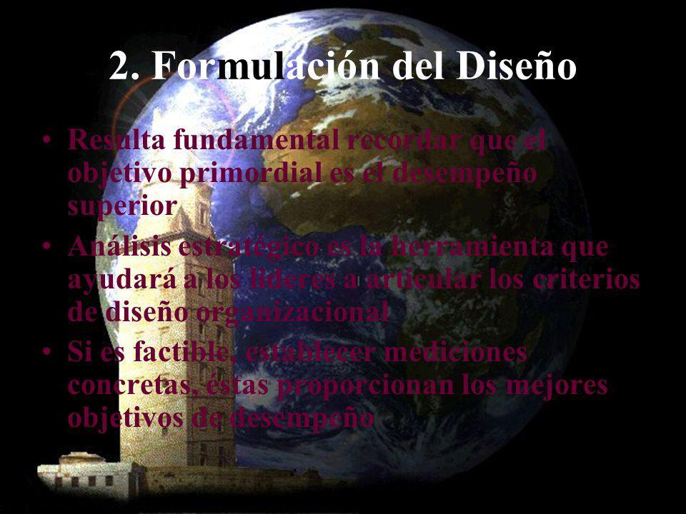 04/02/2014 07:19 a.m.Universidad de las Ciencias y el Arte de Costa Rica 45 2. Formulación del Diseño Resulta fundamental recordar que el objetivo pri