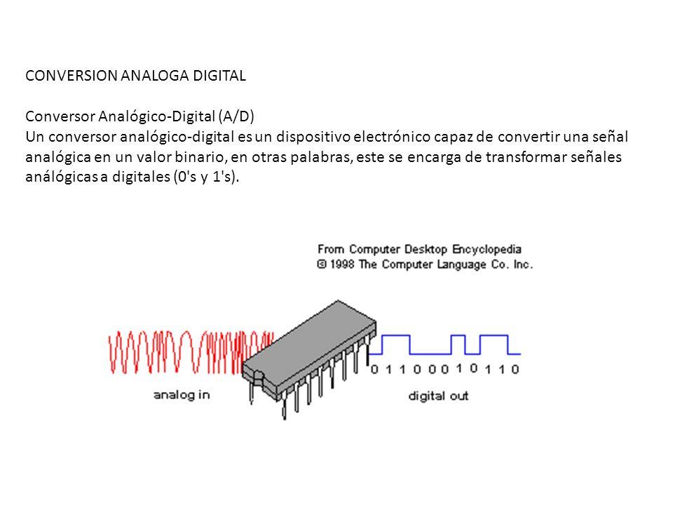 CONVERSION ANALOGA DIGITAL Conversor Analógico-Digital (A/D) Un conversor analógico-digital es un dispositivo electrónico capaz de convertir una señal