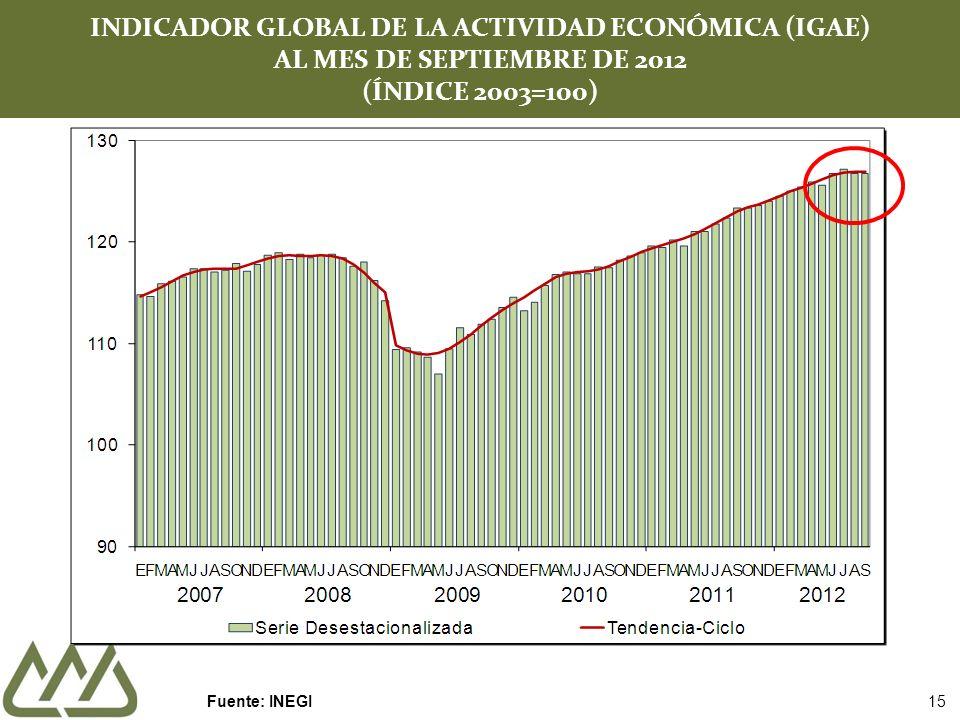 INDICADOR GLOBAL DE LA ACTIVIDAD ECONÓMICA (IGAE) AL MES DE SEPTIEMBRE DE 2012 (ÍNDICE 2003=100) Fuente: INEGI 15