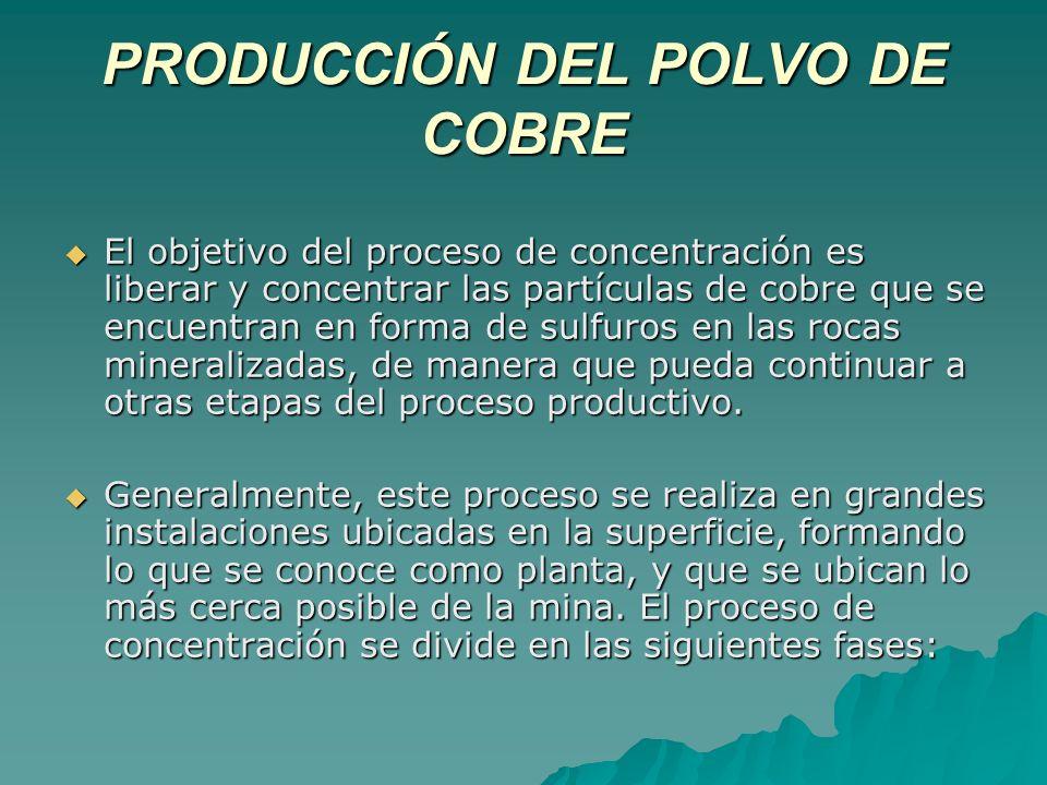 Chancado En la chancadora se realiza el primer proceso de reducción de tamaño de las rocas de material mineralizado extraído de la mina.