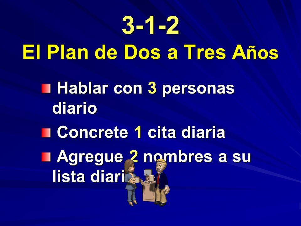 3-1-2 El Plan de Dos a Tres A ños Hablar con 3 personas diario Hablar con 3 personas diario Concrete 1 cita diaria Concrete 1 cita diaria Agregue 2 nombres a su lista diaria Agregue 2 nombres a su lista diaria