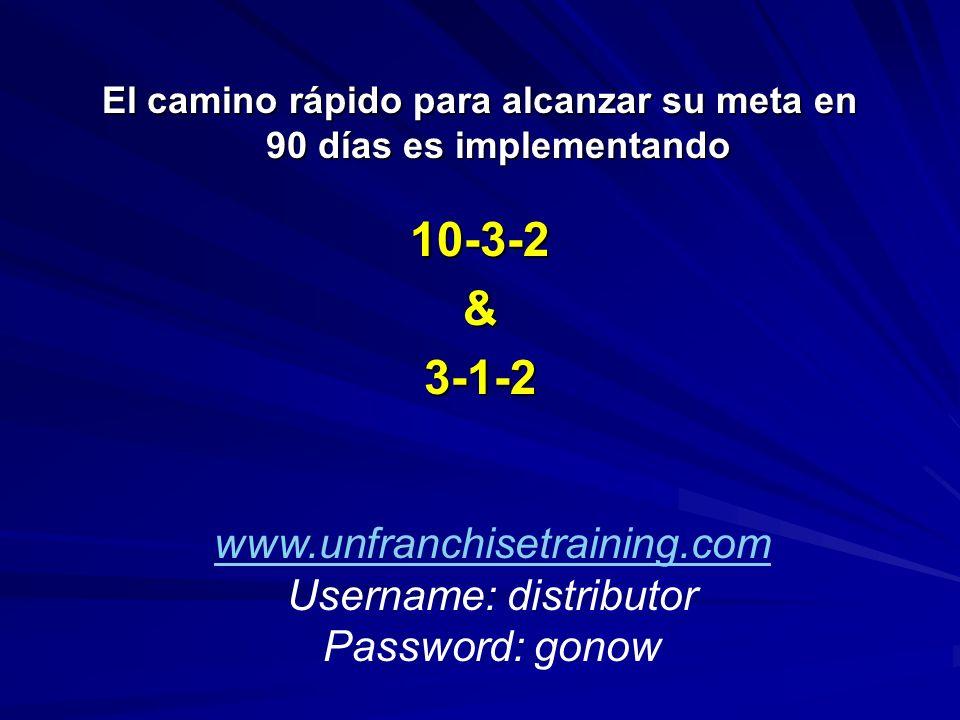 El camino rápido para alcanzar su meta en 90 días es implementando 10-3-2&3-1-2 www.unfranchisetraining.com Username: distributor Password: gonow