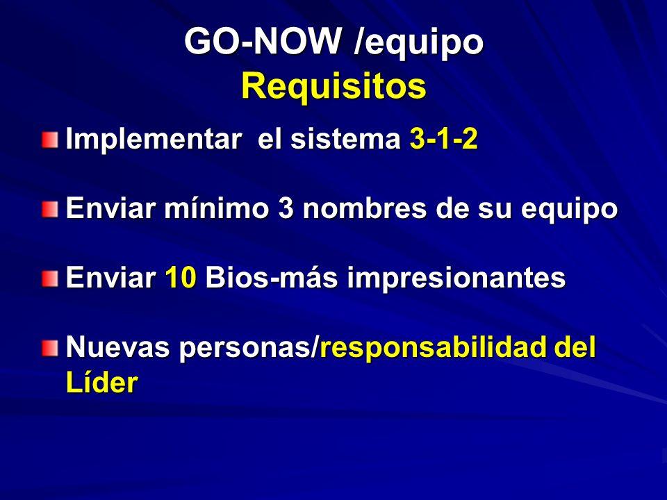 GO-NOW /equipo Requisitos Implementar el sistema 3-1-2 Enviar mínimo 3 nombres de su equipo Enviar 10 Bios-más impresionantes Nuevas personas/responsabilidad del Líder