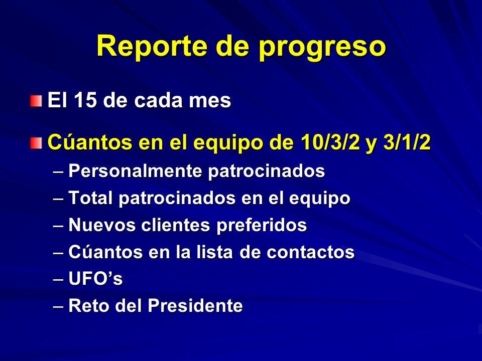 Reporte de progreso El 15 de cada mes Cúantos en el equipo de 10/3/2 y 3/1/2 –P–P–P–Personalmente patrocinados –T–T–T–Total patrocinados en el equipo –N–N–N–Nuevos clientes preferidos –C–C–C–Cúantos en la lista de contactos –U–U–U–UFOs –R–R–R–Reto del Presidente