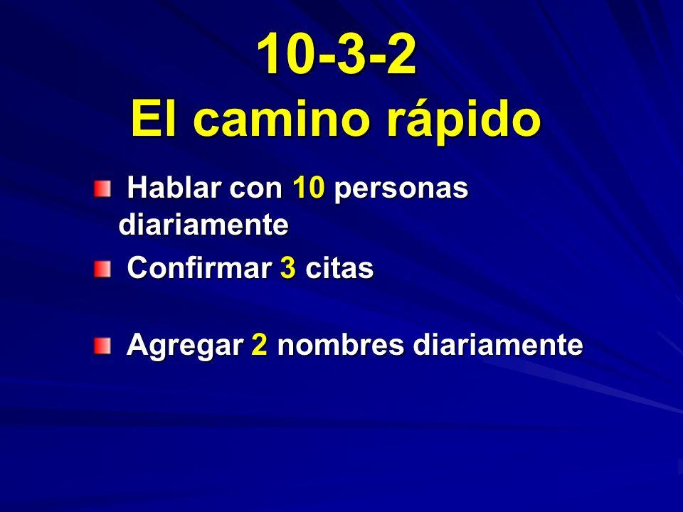 10-3-2 El camino rápido Hablar con 10 personas diariamente Hablar con 10 personas diariamente Confirmar 3 citas Confirmar 3 citas Agregar 2 nombres diariamente Agregar 2 nombres diariamente