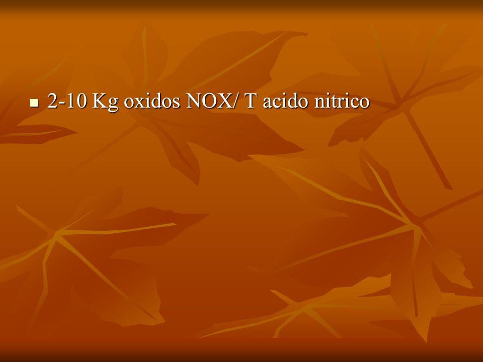 2-10 Kg oxidos NOX/ T acido nitrico 2-10 Kg oxidos NOX/ T acido nitrico
