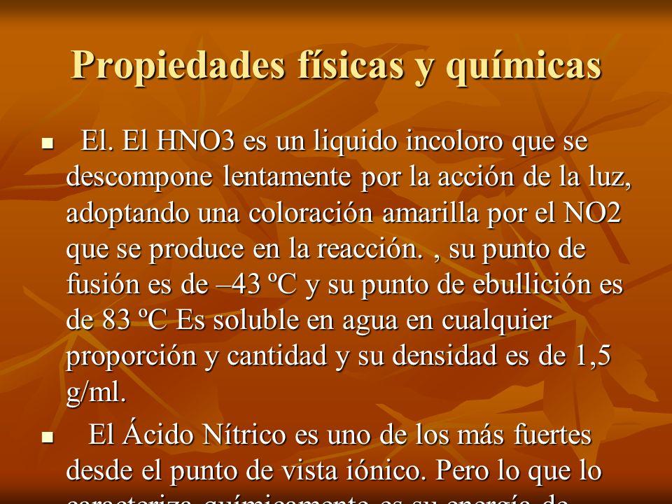 MATERIAS PRIMAS AMONIACO AMONIACO AIRE AIRE OXIGENO OXIGENO AGUA AGUA CATALIADOR DE PLATINO CATALIADOR DE PLATINO