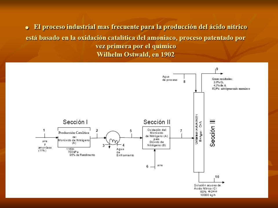 . El proceso industrial mas frecuente para la producción del ácido nítrico está basado en la oxidación catalítica del amoniaco, proceso patentado por