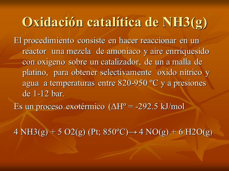 Oxidación catalítica de NH3(g) El procedimiento consiste en hacer reaccionar en un reactor una mezcla de amoniaco y aire enrriquesido con oxigeno sobr