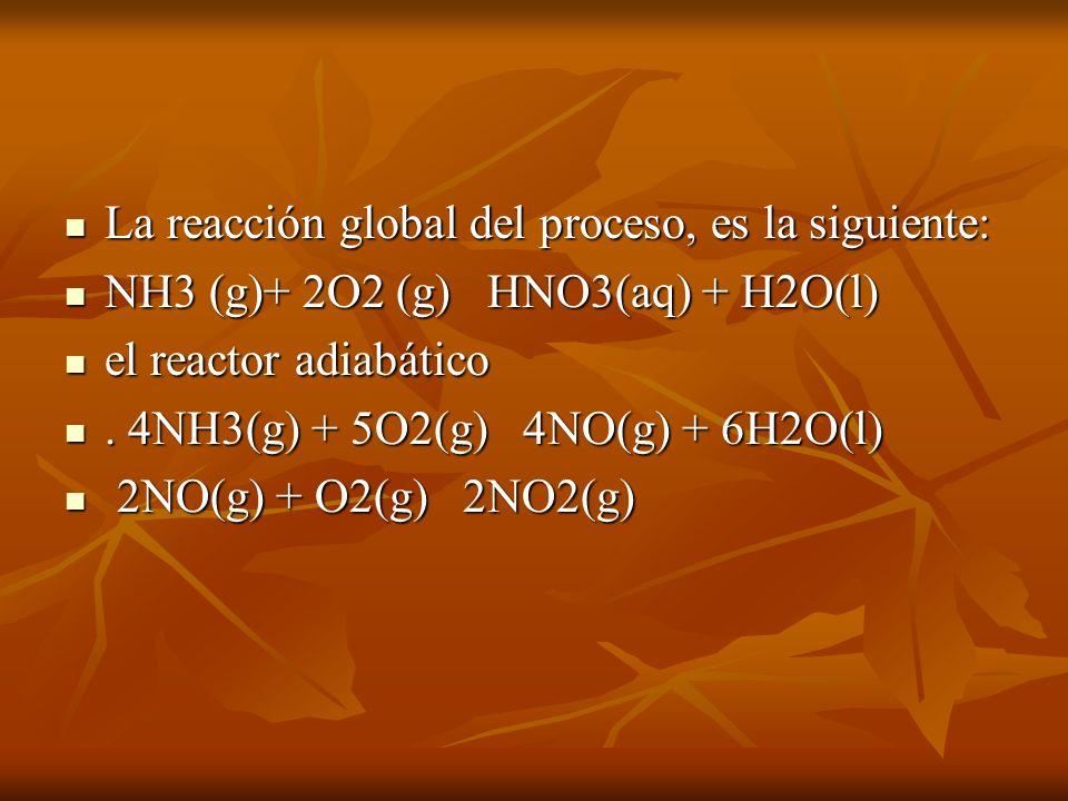 La reacción global del proceso, es la siguiente: La reacción global del proceso, es la siguiente: NH3 (g)+ 2O2 (g) HNO3(aq) + H2O(l) NH3 (g)+ 2O2 (g)