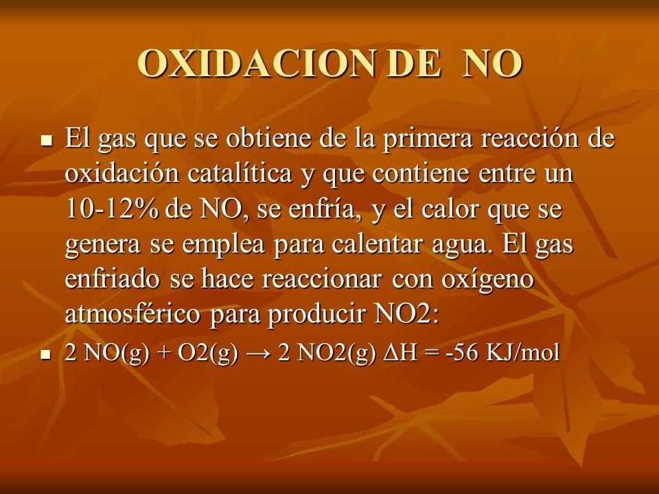 OXIDACION DE NO El gas que se obtiene de la primera reacción de oxidación catalítica y que contiene entre un 10-12% de NO, se enfría, y el calor que s