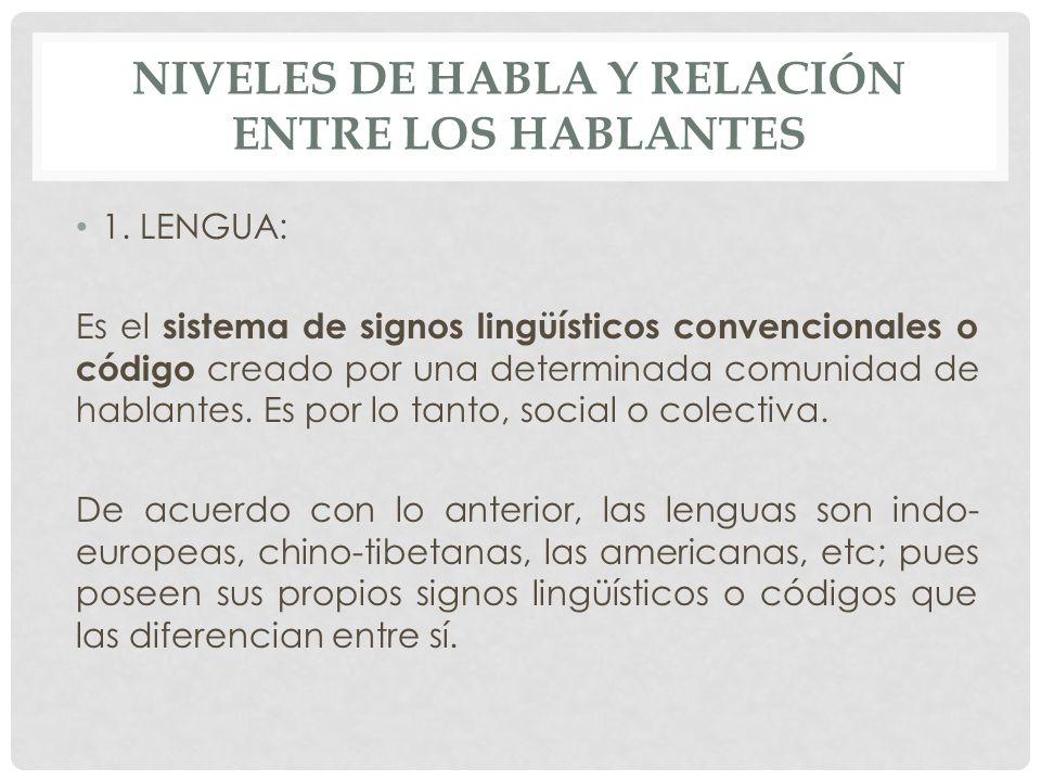 NIVELES DE HABLA Y RELACIÓN ENTRE LOS HABLANTES 1. LENGUA: Es el sistema de signos lingüísticos convencionales o código creado por una determinada com