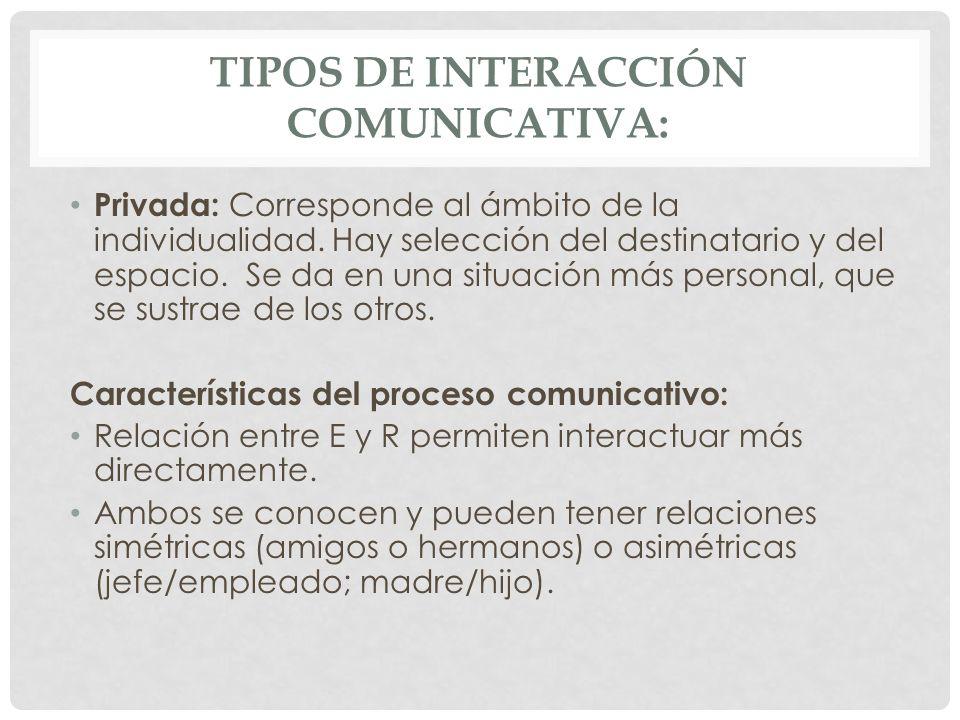 TIPOS DE INTERACCIÓN COMUNICATIVA: Privada: Corresponde al ámbito de la individualidad. Hay selección del destinatario y del espacio. Se da en una sit