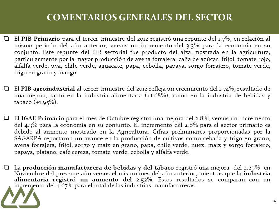 5 COMENTARIOS GENERALES DEL SECTOR El empleo agropecuario se mantiene en el orden del 14.6% al 13.8% (Mes de Noviembre y 3er.
