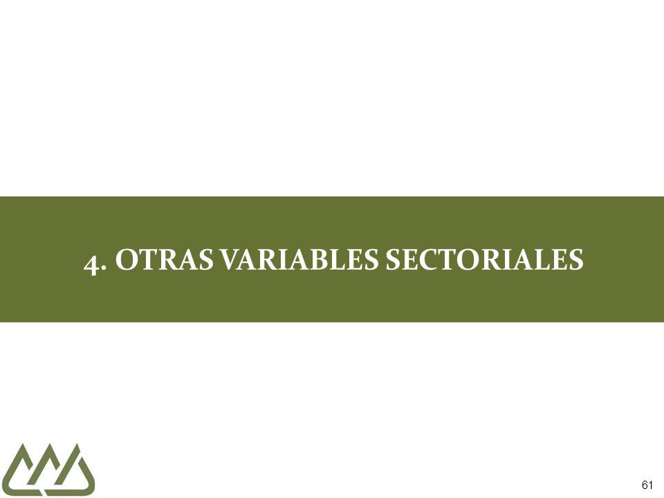 61 4. OTRAS VARIABLES SECTORIALES