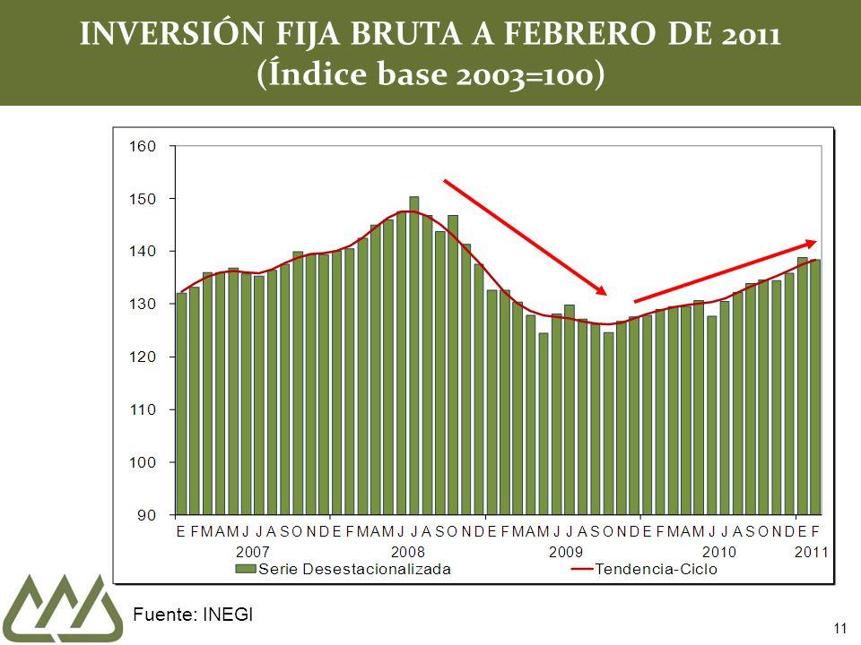 11 INVERSIÓN FIJA BRUTA A FEBRERO DE 2011 (Índice base 2003=100) Fuente: INEGI