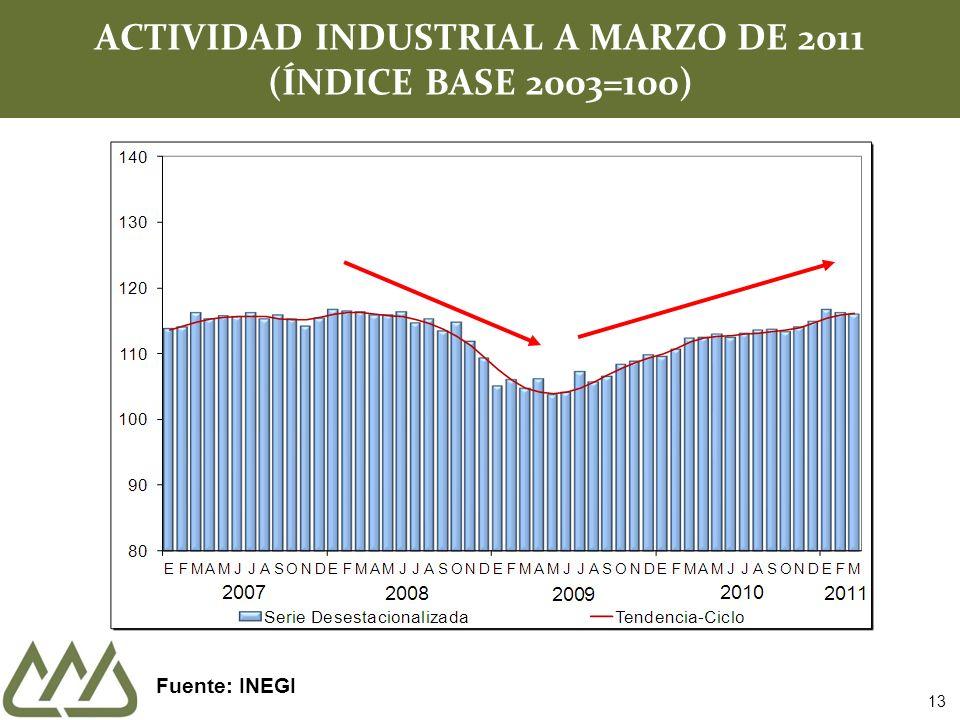 ACTIVIDAD INDUSTRIAL A MARZO DE 2011 (ÍNDICE BASE 2003=100) 13 Fuente: INEGI