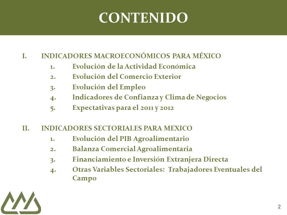 CONTENIDO 2 I.INDICADORES MACROECONÓMICOS PARA MÉXICO 1.Evolución de la Actividad Económica 2.Evolución del Comercio Exterior 3.Evolución del Empleo 4.Indicadores de Confianza y Clima de Negocios 5.Expectativas para el 2011 y 2012 II.INDICADORES SECTORIALES PARA MEXICO 1.Evolución del PIB Agroalimentario 2.Balanza Comercial Agroalimentaria 3.Financiamiento e Inversión Extranjera Directa 4.Otras Variables Sectoriales: Trabajadores Eventuales del Campo