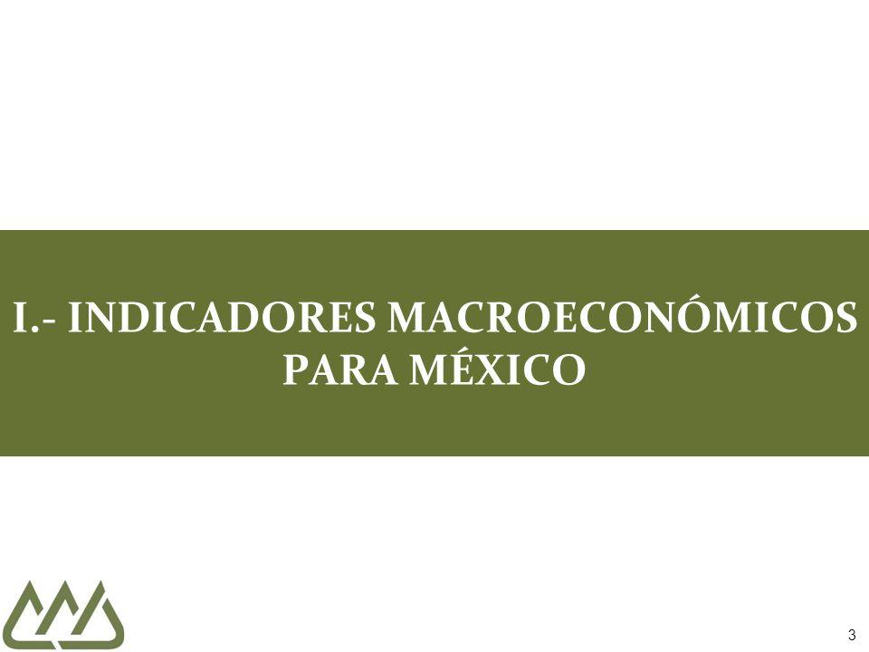 3 I.- INDICADORES MACROECONÓMICOS PARA MÉXICO