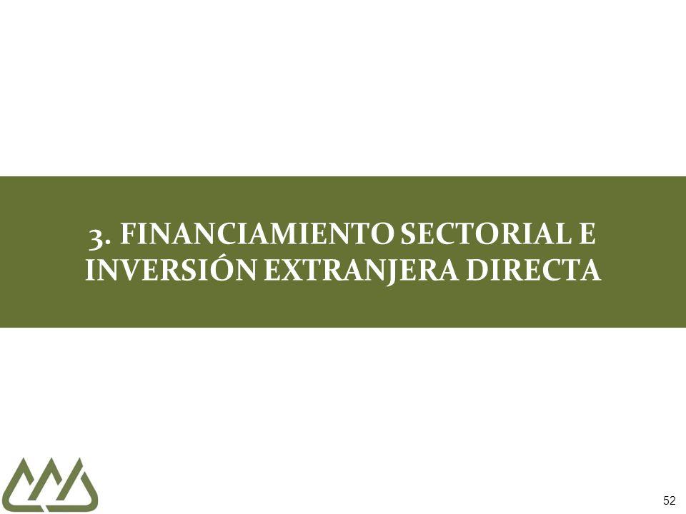3. FINANCIAMIENTO SECTORIAL E INVERSIÓN EXTRANJERA DIRECTA 52