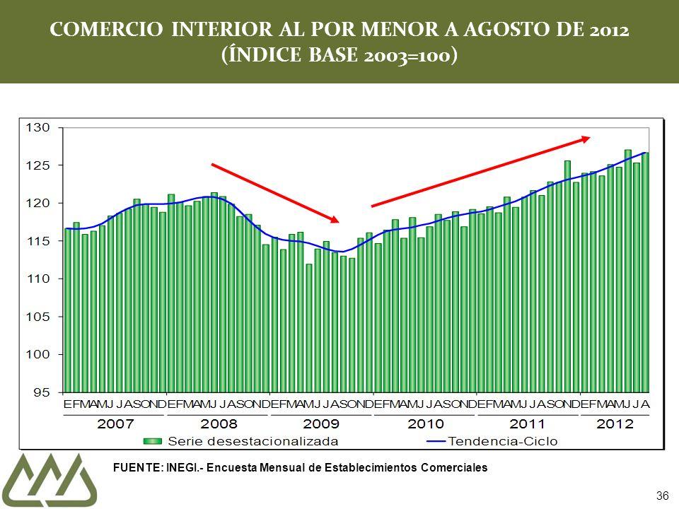 COMERCIO INTERIOR AL POR MENOR A AGOSTO DE 2012 (ÍNDICE BASE 2003=100) FUENTE: INEGI.- Encuesta Mensual de Establecimientos Comerciales 36