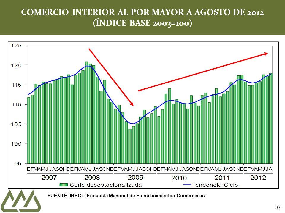 COMERCIO INTERIOR AL POR MAYOR A AGOSTO DE 2012 (ÍNDICE BASE 2003=100) 37 FUENTE: INEGI.- Encuesta Mensual de Establecimientos Comerciales