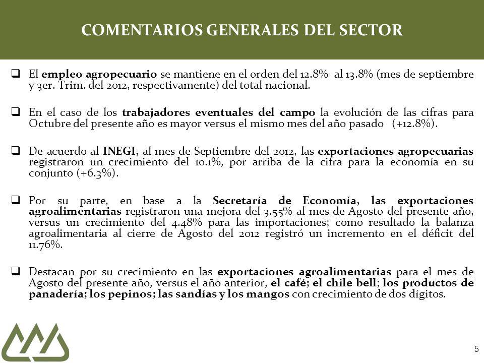 5 COMENTARIOS GENERALES DEL SECTOR El empleo agropecuario se mantiene en el orden del 12.8% al 13.8% (mes de septiembre y 3er.