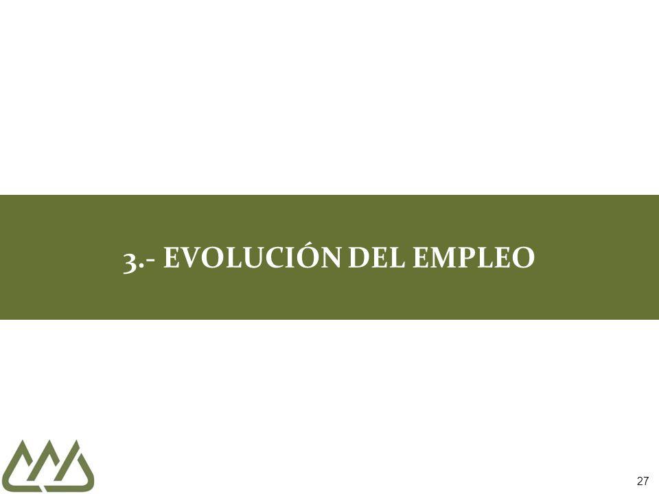 27 3.- EVOLUCIÓN DEL EMPLEO