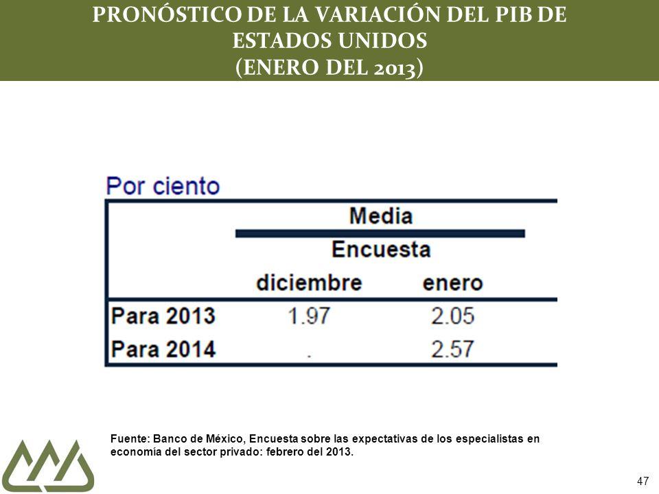 47 PRONÓSTICO DE LA VARIACIÓN DEL PIB DE ESTADOS UNIDOS (ENERO DEL 2013) Fuente: Banco de México, Encuesta sobre las expectativas de los especialistas