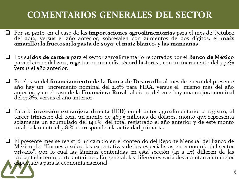 6 COMENTARIOS GENERALES DEL SECTOR Por su parte, en el caso de las importaciones agroalimentarias para el mes de Octubre del 2012, versus el año anter
