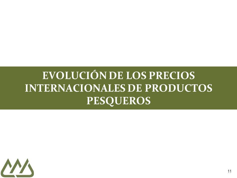 11 EVOLUCIÓN DE LOS PRECIOS INTERNACIONALES DE PRODUCTOS PESQUEROS