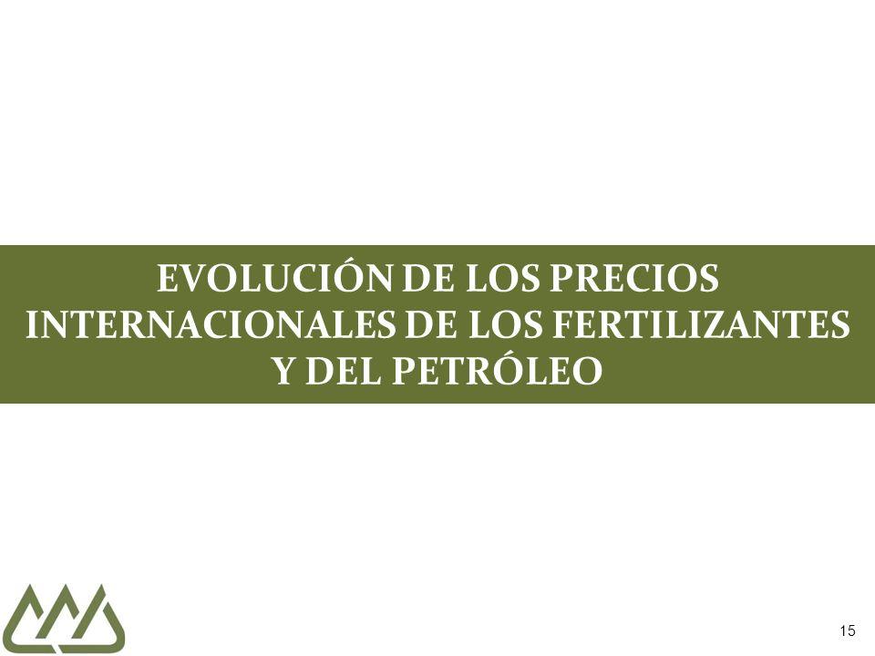 15 EVOLUCIÓN DE LOS PRECIOS INTERNACIONALES DE LOS FERTILIZANTES Y DEL PETRÓLEO