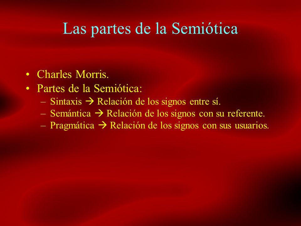 Las partes de la Semiótica Charles Morris. Partes de la Semiótica: –Sintaxis Relación de los signos entre sí. –Semántica Relación de los signos con su